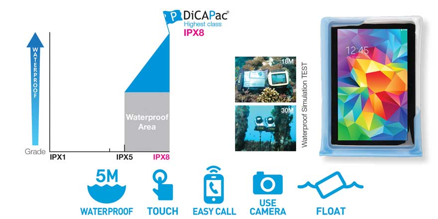 Dicapac_waterproof_cases